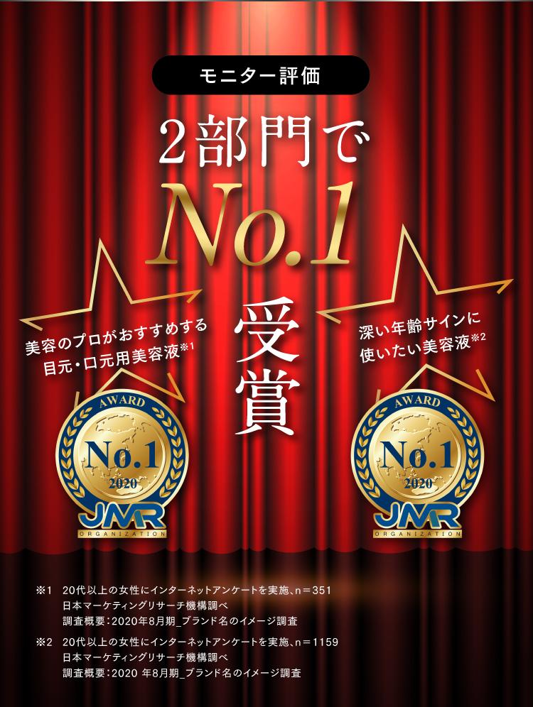 モニター評価 2部門でNo.1受賞