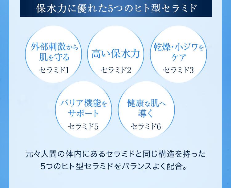 保水力に優れた5つのヒト型セラミド