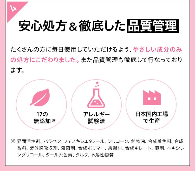 安心処方&徹底した品質管理 たくさんの方に毎日使用していただけるよう、やさしい成分のみの処方にこだわりました。また品質管理も徹底して行なっております。  ※界面活性剤、パラベン、フェノキシエタノール、シリコーン、鉱物油、合成着色料、合成香料、紫外線吸収剤、殺菌剤、合成ポリマー、緩衝材、合成キレート、溶剤、ヘキシレングリコール、タール系色素、タルク、不溶性物質