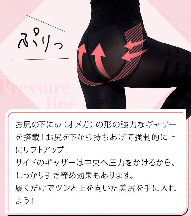 お尻の下にω(オメガ)の形の強力なギャザーを搭載!お尻を下から持ちあげて強制的に上にリフトアップ!サイドのギャザーは中央へ圧力をかけるから、しっかり引き締め効果もあります。履くだけでツンと上を向いた美尻を手に入れよう!