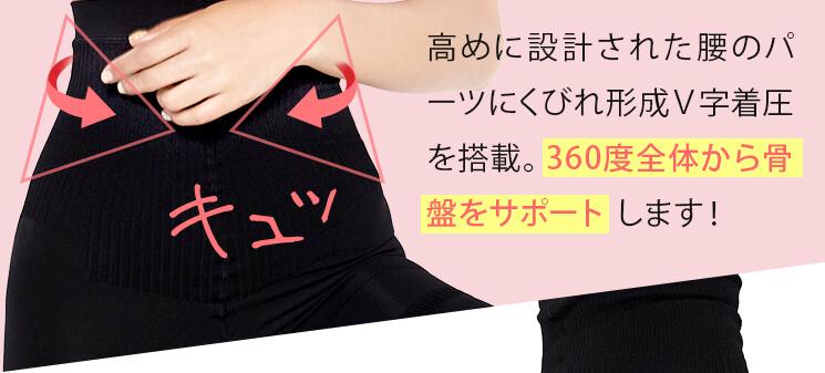 くびれ形成V字着圧高めに設計された腰のパーツにくびれ形成V字着圧を搭載。360度全体から骨盤をサポートします