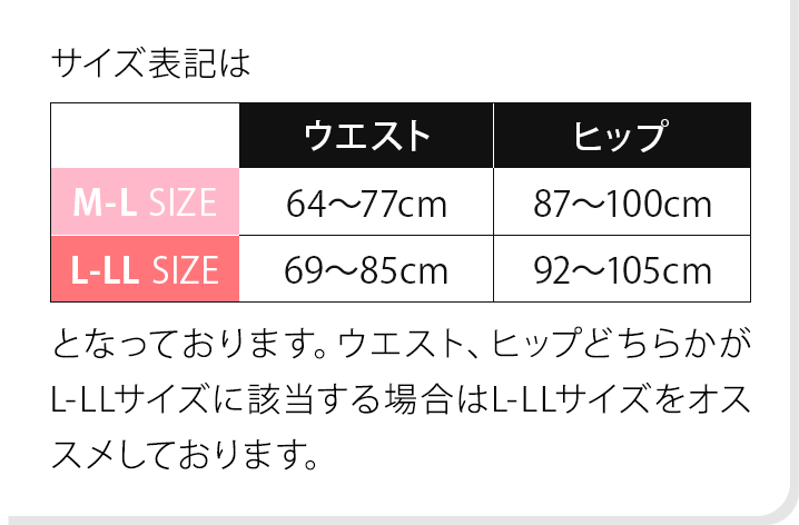 サイズ表記は【M-L SIZE】ウエスト:64~77cm ヒップ:87~100cm【L-LL SIZE】ウエスト:69~85cm ヒップ:92~105cm となっております。ウエスト、ヒップどちらかがL-LLサイズに該当する場合はL-LLサイズをオススメしております。