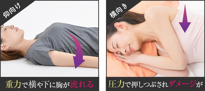 仰向け 重力で横や下に胸が流れる 横向き 圧力で押しつぶされダメージが