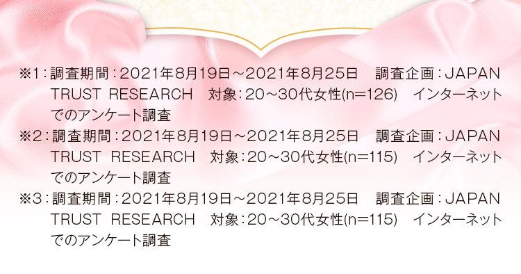 象:20~30代女性(n=443)/インターネットでのアンケート調査
