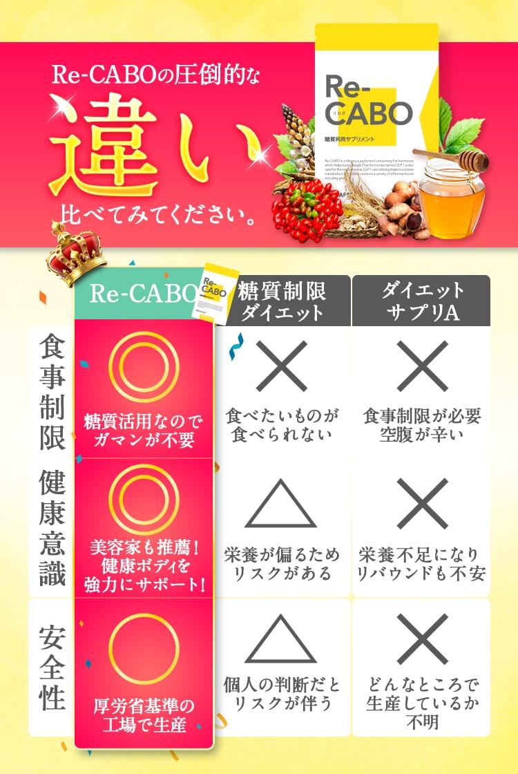 リカボの圧倒的な違いを比べてみてください。食事制限・健康意識・安全性