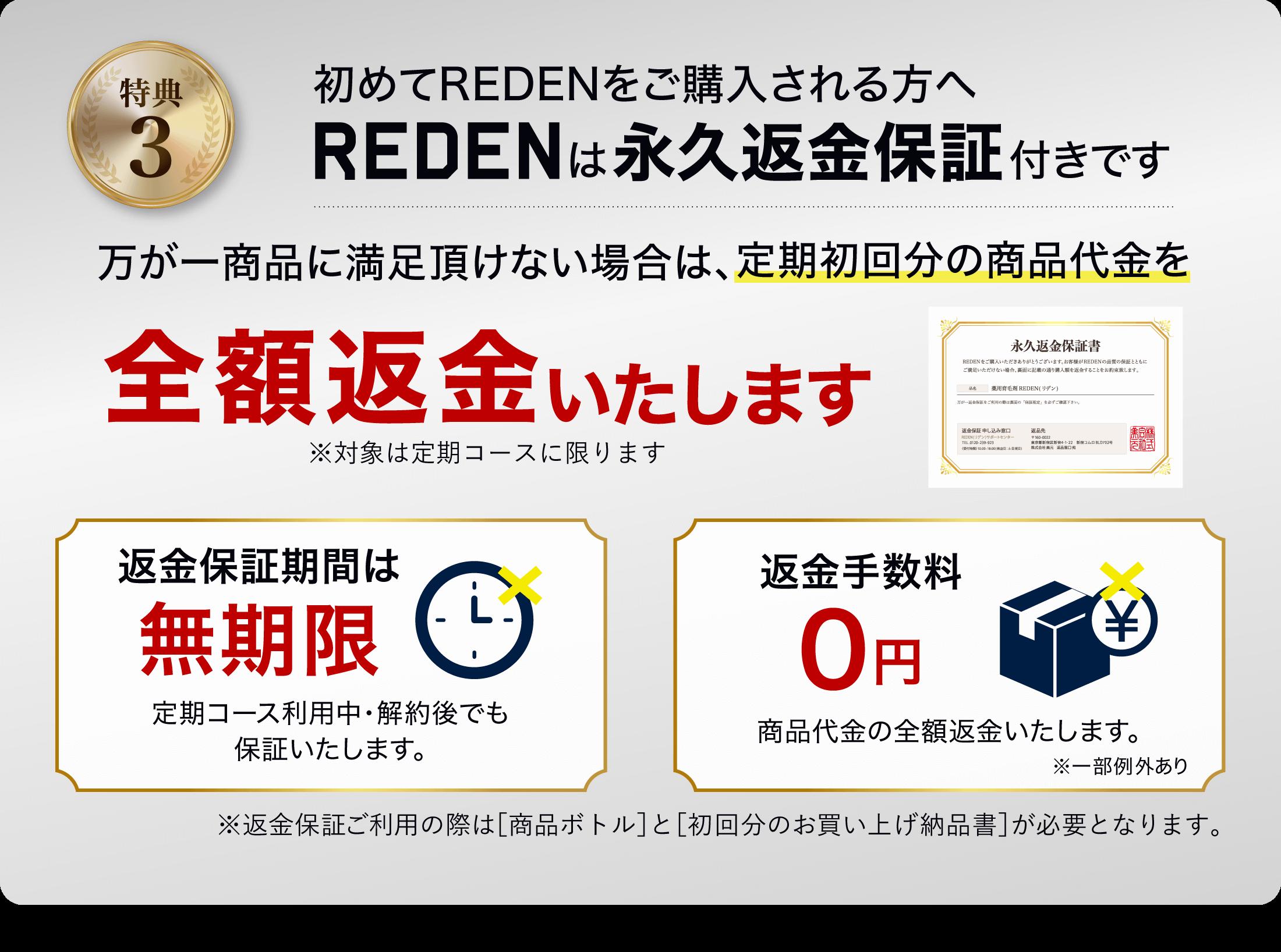 特典3初めてREDENをご購入される方へ、REDENは永久返金保証付きです。