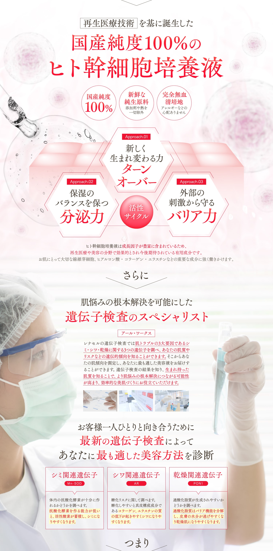 国産純度100%のヒト幹細胞培養液