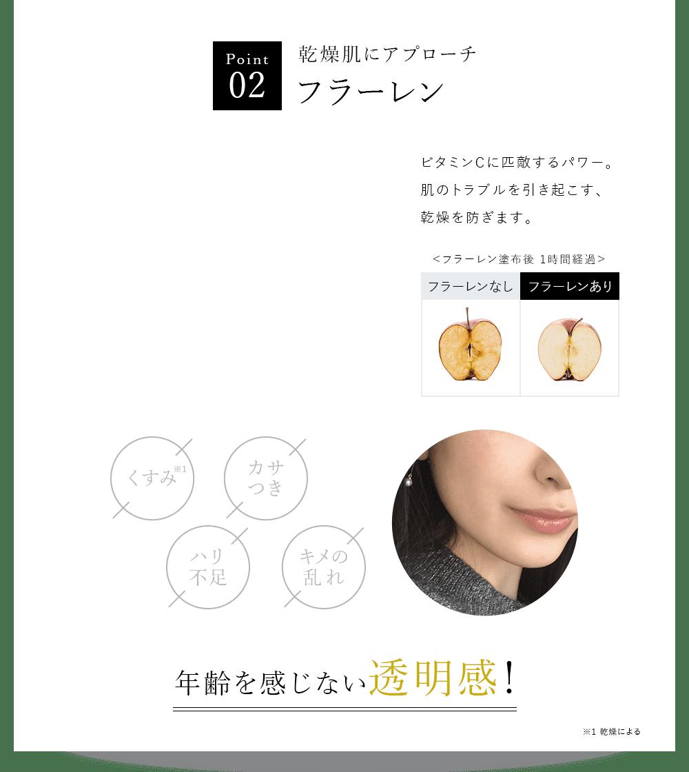 Point02 乾燥肌にアプローチ フラーレン