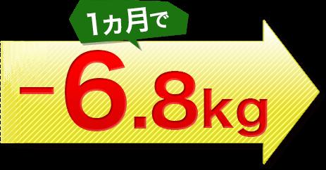 1ヵ月で-6.8kg