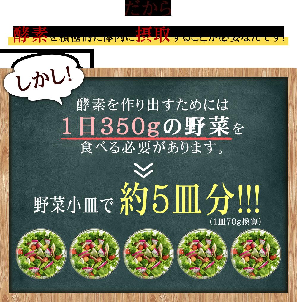 だから酵素を作り出すためには1日350gの野菜を食べる必要があります。野菜小皿で約5皿分!!(1皿70g換算)