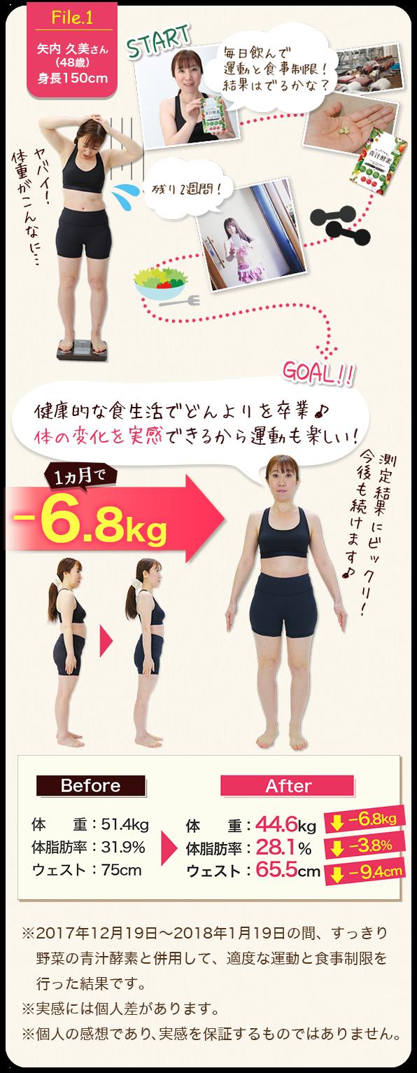 File1 毎日飲んで運動と食事制限!結果は出るかな?健康的な食生活でどんよりを卒業!体の変化を実感できるから運動も楽しい!測定結果にびっくり!今後も続けますよ!