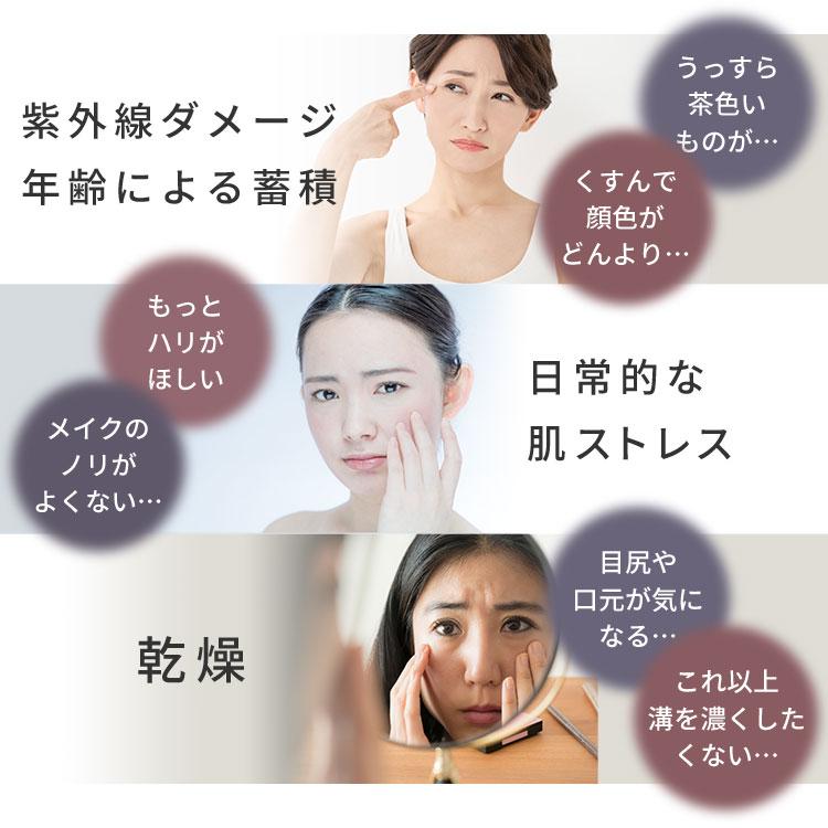 紫外線ダメージ年齢による蓄積 日常的な肌ストレス 乾燥