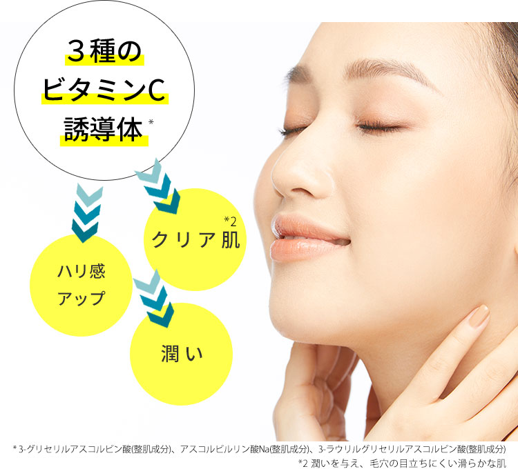 3種のビタミンC誘導体 → クリア肌 ハリアップ 潤い