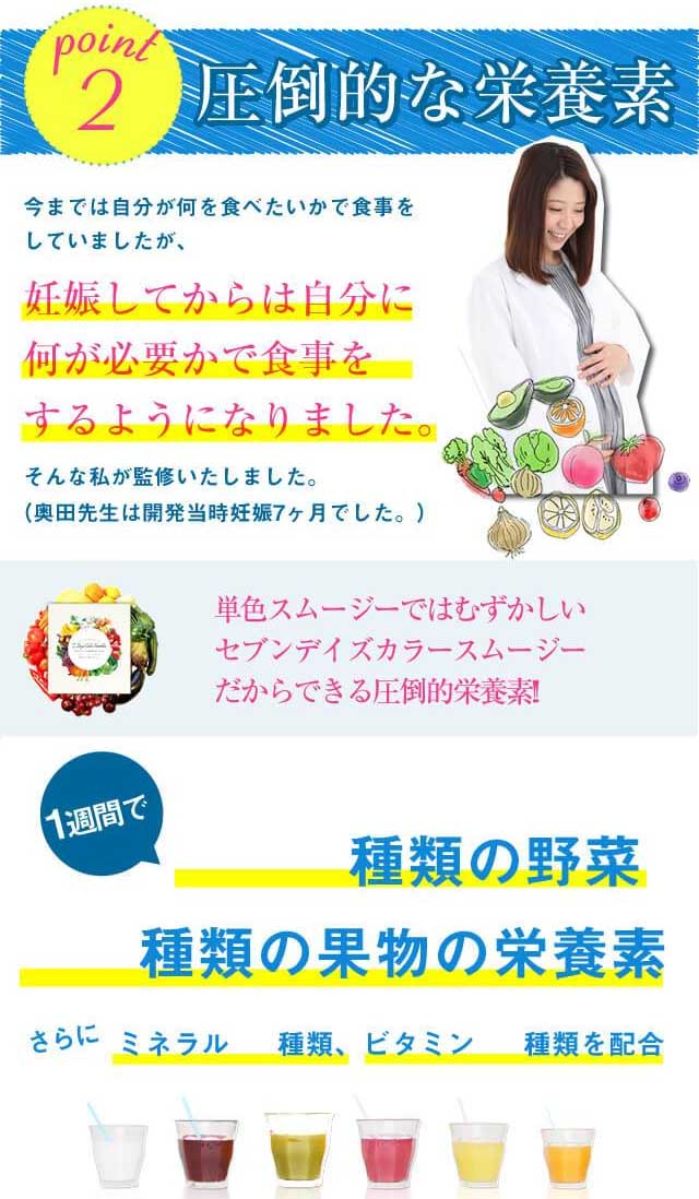 圧倒的な栄養素、1週間で160種類の野菜、38種類の果物の栄養素