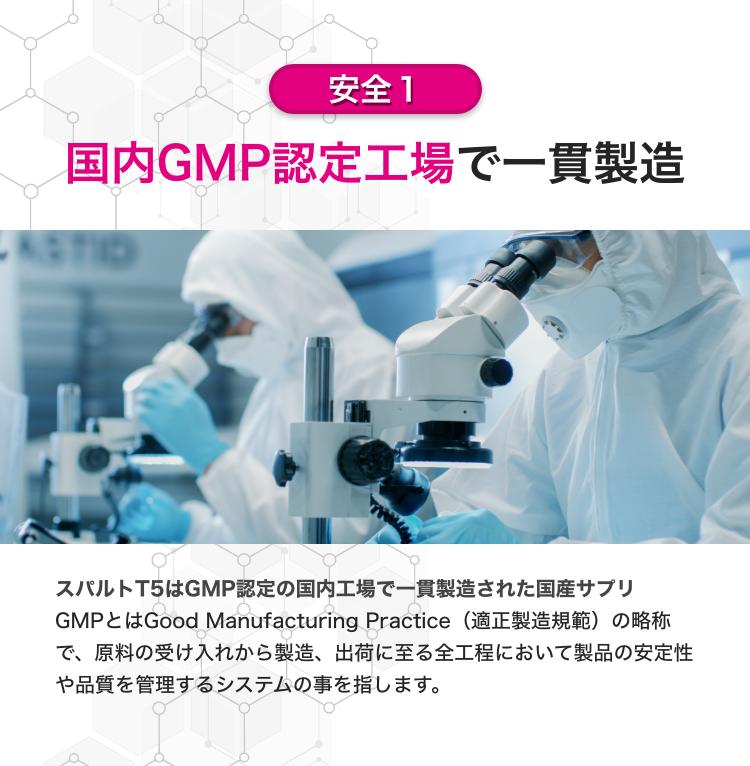 国内GMP認定工場で一貫製造。スパルトT5はGMP認定の国内工場で一貫製造された国産サプリ。製品の安定性や品質を管理するシステムをGMPと呼ぶ。