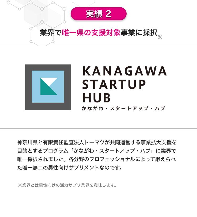 実績2。スパルトT5はかながわスタートアップハブとよばれる神奈川県が行っている事業拡大支援事業で、男性向けサプリとして唯一採択されました。