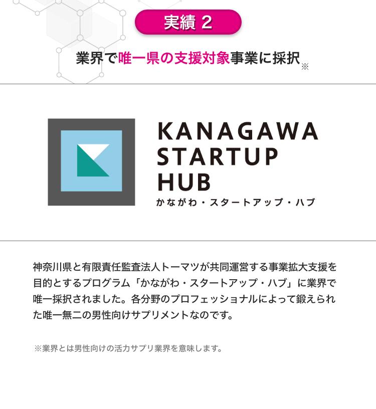 実績2。スパルトT5はかながわスタートアップハブとよばれる神奈川県が行っている事業拡大支援事業で、男性向けサプリとして唯一採択されています。