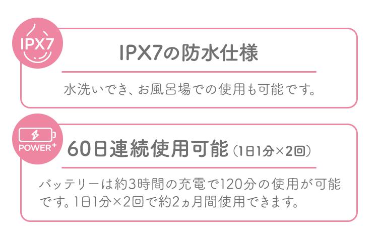 60日連続使用可能(1日1分×2回)