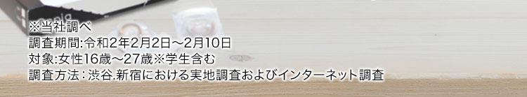 ※当社調べ 調査期間:令和2年2月2日ー2月10日 対象:女性16歳ー27歳※学生含む 調査方法:渋谷、新宿における実地調査およびインターネット調査