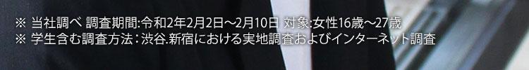 ※当社調べ調査期間:令和2年2月2日ー2月10日 対象女性:16歳ー27歳※学生含む 調査方法:渋谷、新宿における実地調査およびインターネット調査