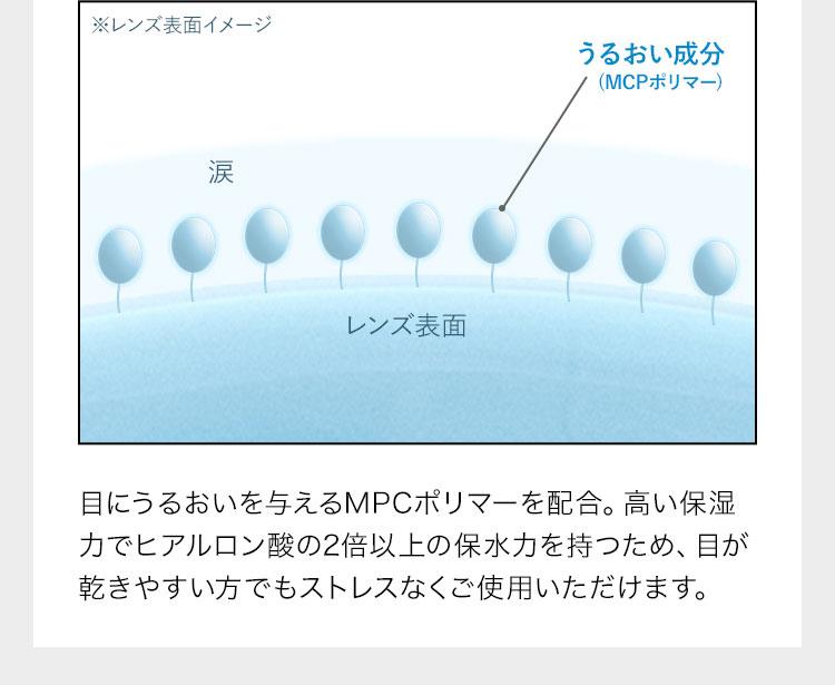 ※レンズ表面イメージ うるおい成分 (MCPポリマー) レンズ表面 目にうるおいを与えるMPCポリマーを配合。高い保湿カでヒアルロン酸の2倍以上の保水力を持つため、目が乾きやすい方でもストレスなくご使用いただけます。