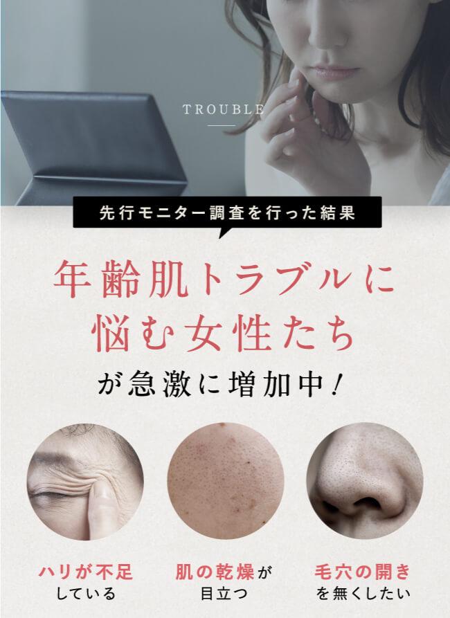 先行モニターを行った結果年齢肌に悩む女性たちが急激に増加中!ハリが不足している。肌の感想が目立つ。毛穴の開きを無くしたい。