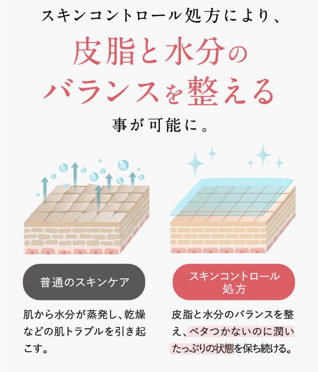 皮脂量と水分量のバランスを整える