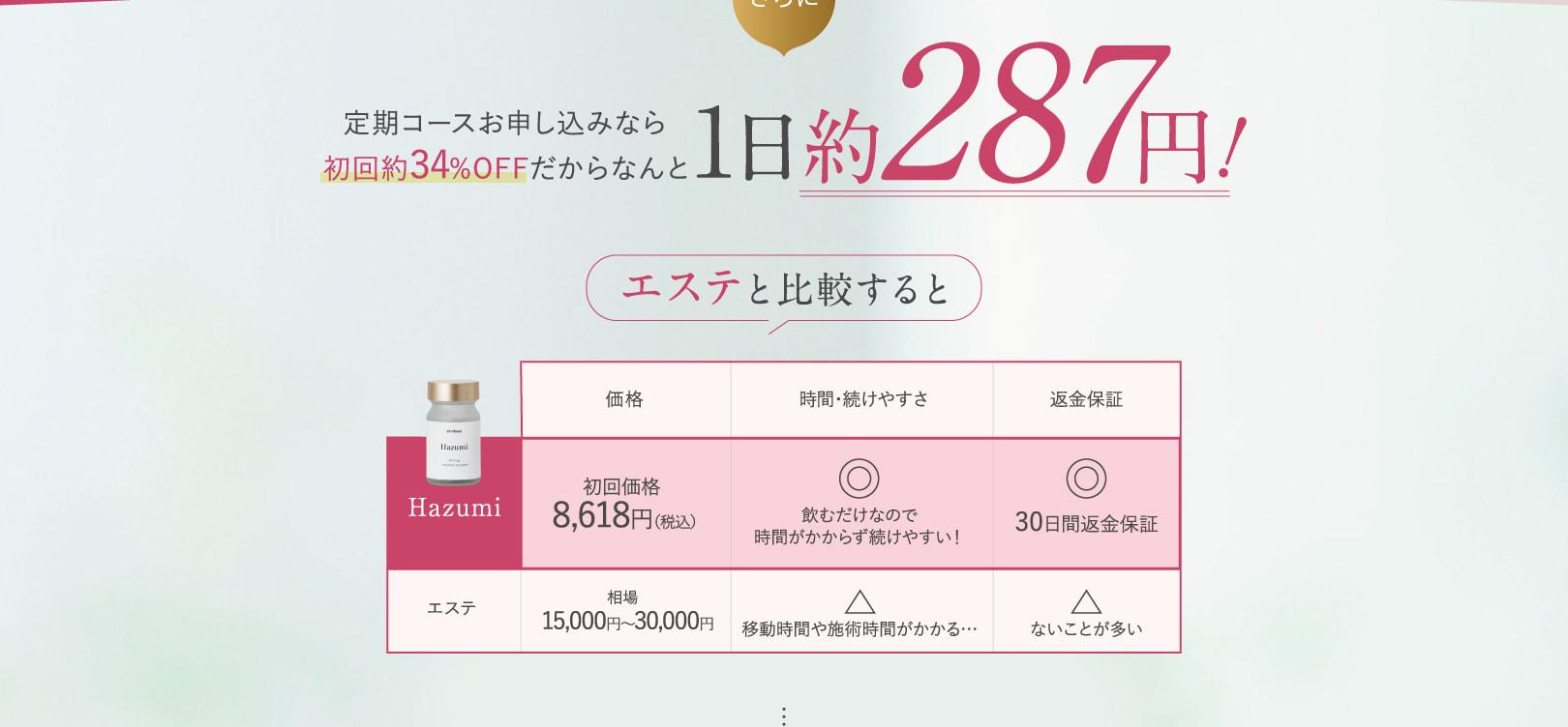 定期コースお申し込みなら初回約34%OFFだからなんと1日266円!