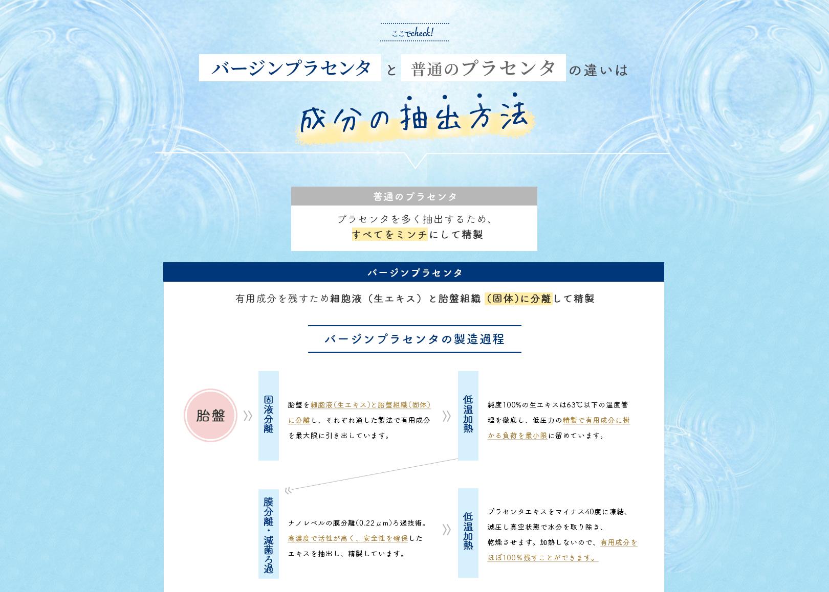 バージンプラセンタと普通のプラセンタの違いは成分の抽出方法
