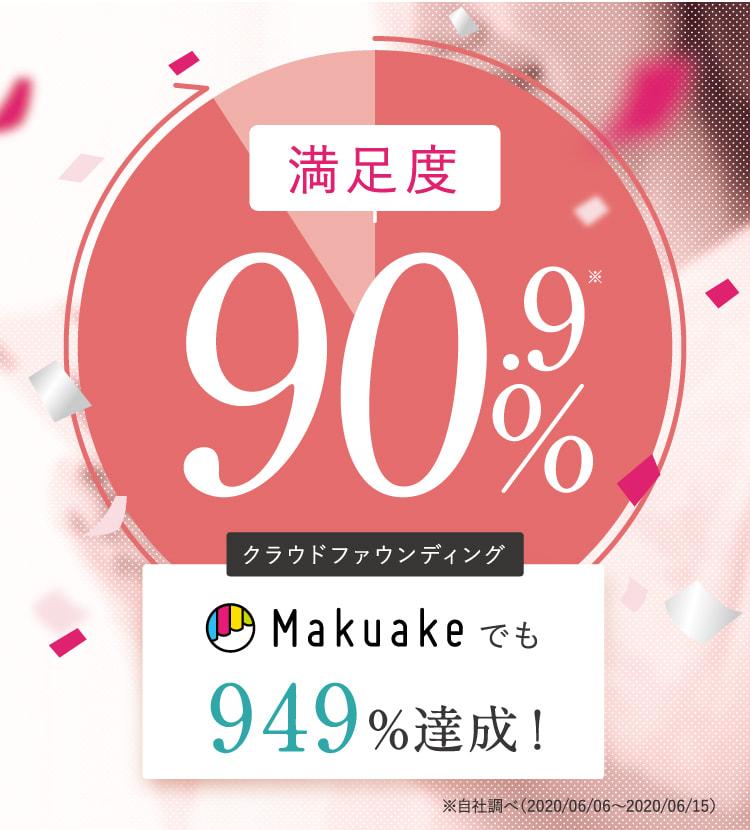 満足度90.9%
