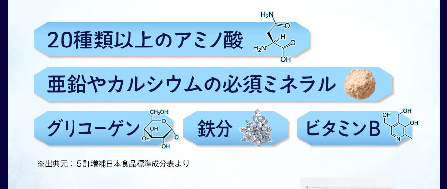20種類以上のアミノ酸、亜鉛やカルシウムの必須ミネラル、グリコーゲン、鉄分、ビタミンB