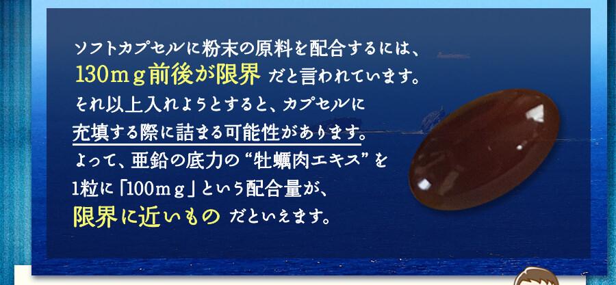 ソフトカプセルに粉末の原料を配合すると130mgが限界だといわれています。亜鉛の底力は牡蠣肉エキスを1粒に100mg配合しているので、限界に近いといえます。