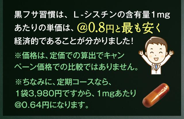 黒フサ習慣は1mgあたり@0.8円と最も安く経済的であることが分かりました。