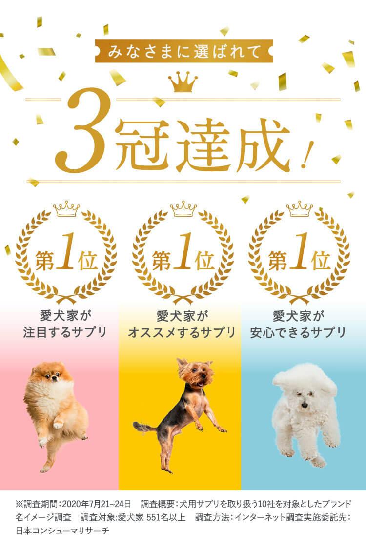 選ばれて愛犬家が選ぶサプリ3冠達成
