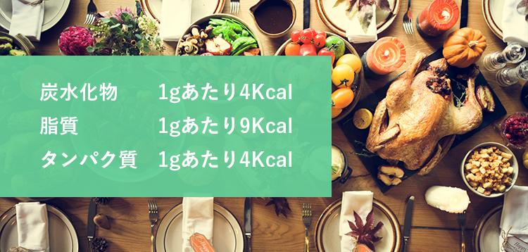 炭水化物・脂質・タンパク質