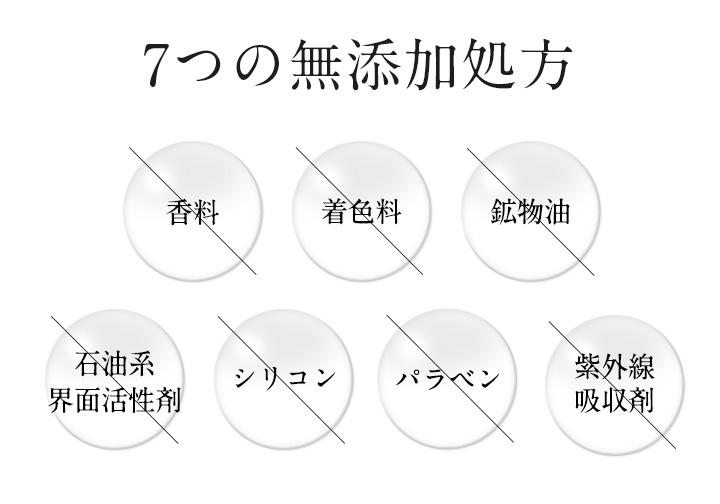 7つの無添加処方(香料 着色料 鉱物油 石油系界面活性剤 シリコン パラベン 紫外線吸収剤)