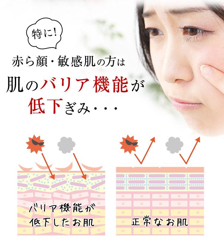 赤ら顔・敏感肌の方は肌のバリア機能が低下ぎみ・・・