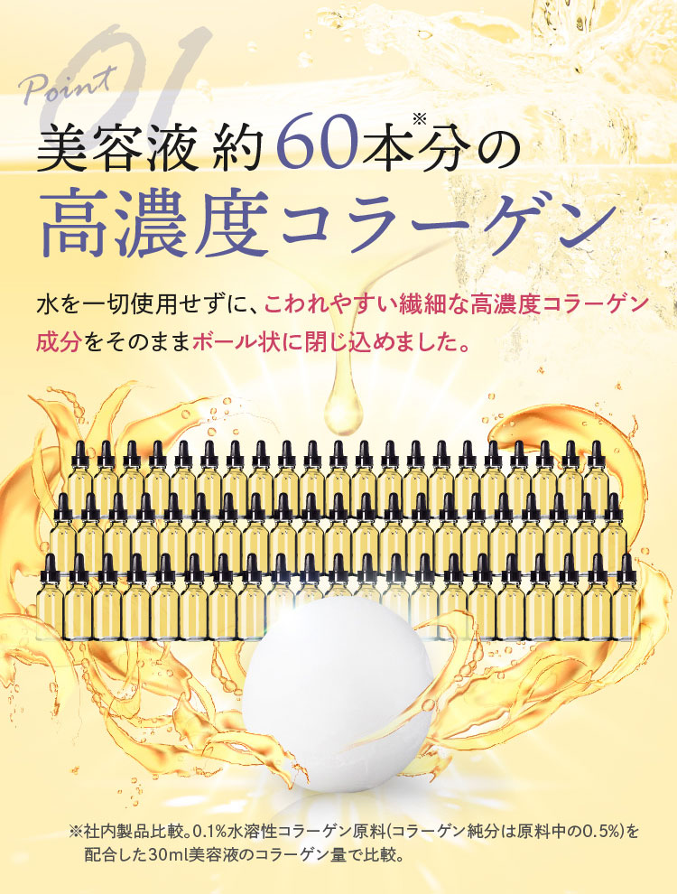 美容液約60本分の高濃度コラーゲン