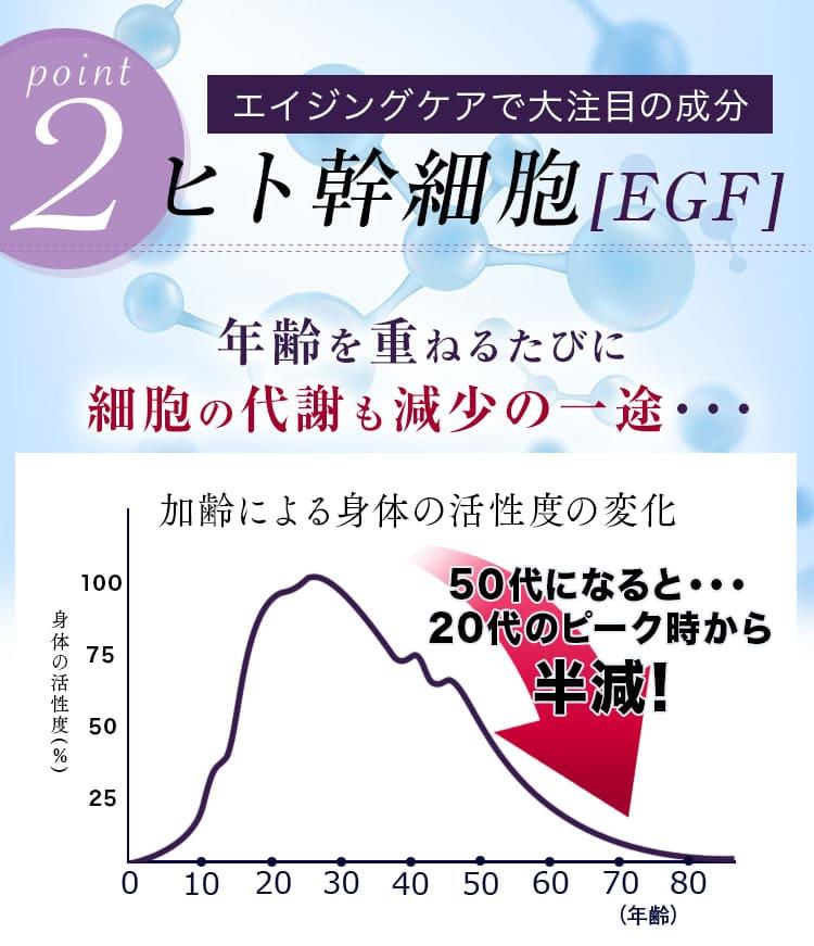 エイジングケアで大注目の成分ヒト幹細胞EGF