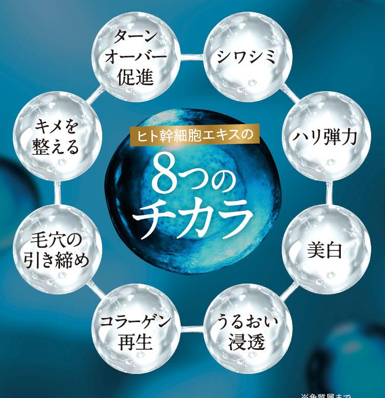 ヒト幹細胞エキスの8つのチカラ