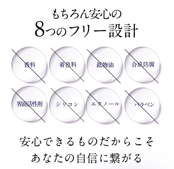 もちろん安心の8つのフリー設計