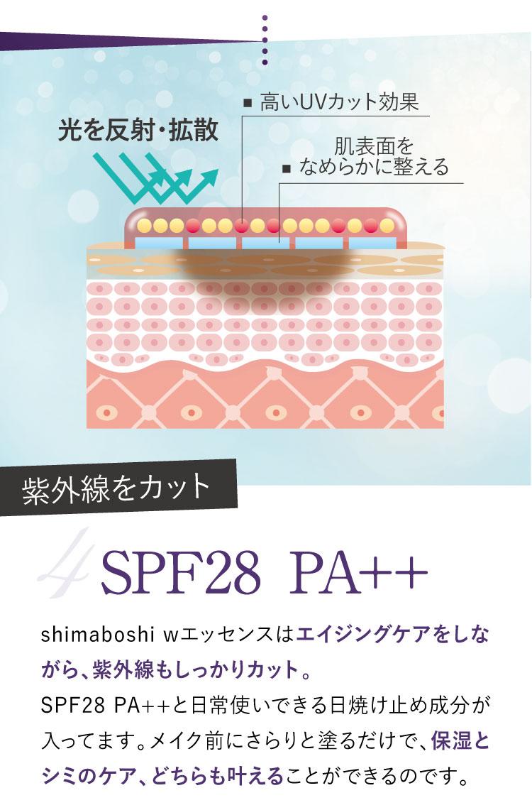 紫外線をカットSPF28  PA++