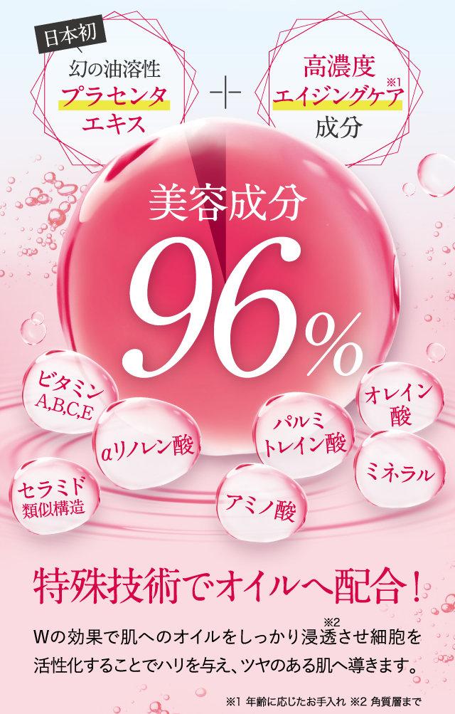 美容成分96%
