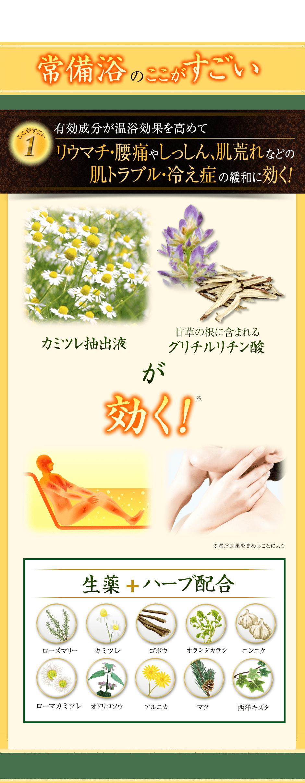 ここがすごい1有効成分が温効果を高めてリウマチ・腰痛やしっしん、肌荒れなどの肌トラブルの緩和に効く!