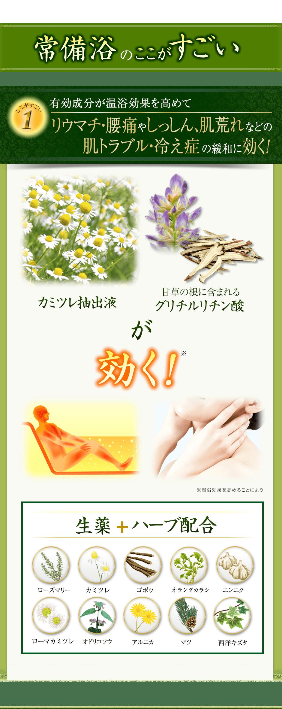 ここがすごい1 有効成分が温浴効果を高めてリウマチ・腰痛・やしっしん、肌荒れなどの肌トラブル・冷え症の緩和に効く!