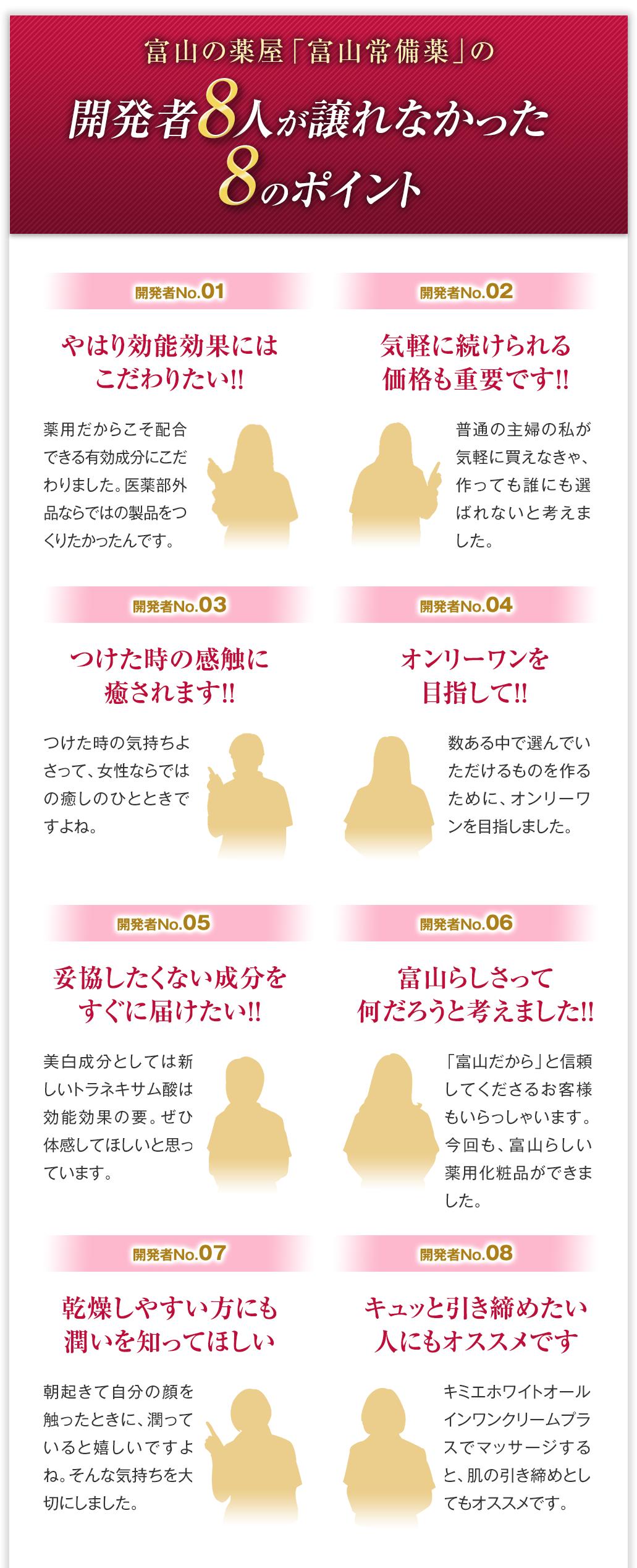 富山の薬屋「富山常備薬グループ」の開発者8人が譲れなかった8のポイント