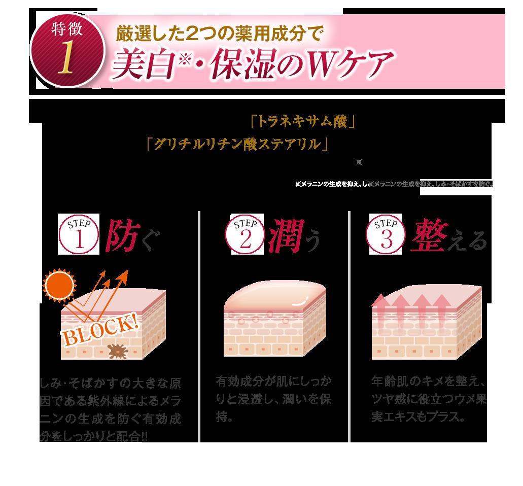 """特徴1 """"化粧品""""には配合できない2つの薬用成分で美白・保湿のWケア"""