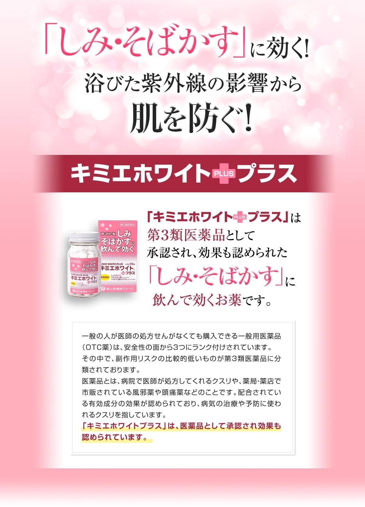 「しみ・そばかす」に効く!浴びた紫外線の影響から肌を防ぐ!