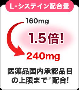 L-システイン配合量