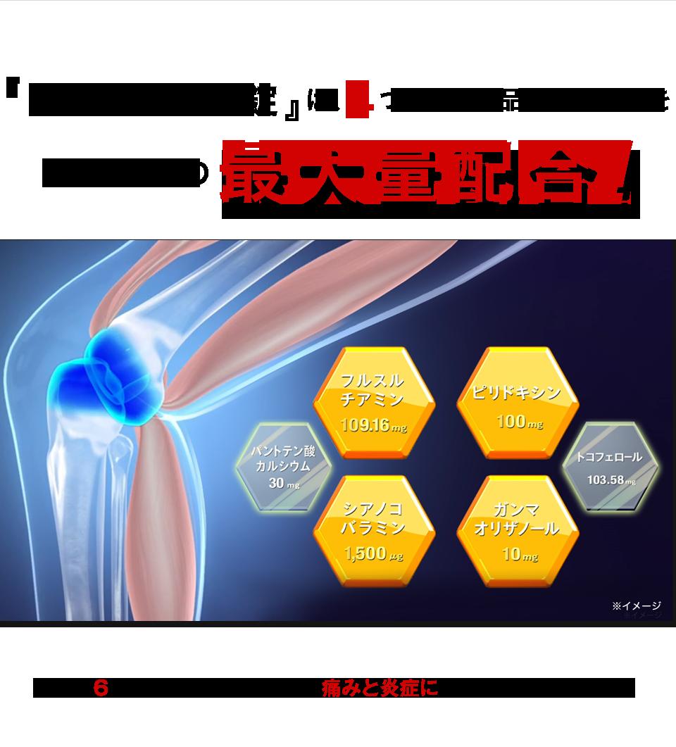 『リョウシンJV錠』は4つの医薬品有効成分を承認基準の最大量配合!全部で6つの医薬品有効成分が、痛みと炎症に内側からしっかり効く!